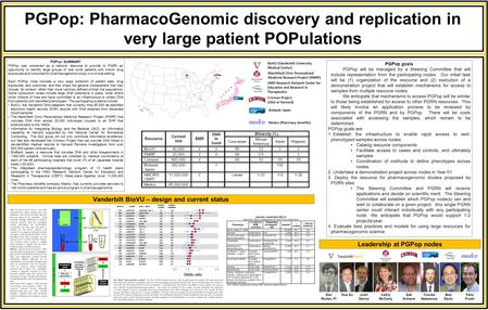 PGPop: PharmacoGenomic discovery and replication in very large patient POPulations PGPop: SUMMARY PGPop was conceived as a network resource to provide.