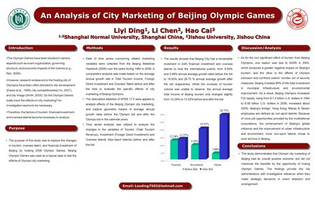 An Analysis of City Marketing of Beijing Olympic Games Liyi Ding 1, Li Chen 2, Hao Cai 3 1.3 Shanghai Normal University, Shanghai China, 2 Jishou University,
