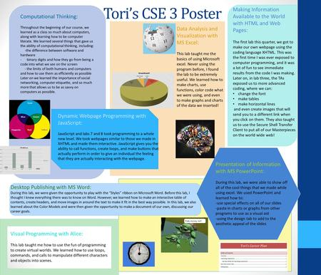 Tori's CSE 3 Poster Computational Thinking: Throughout the beginning of our course, we learned as a class so much about computers, along with learning.