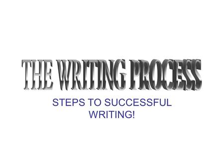 STEPS TO SUCCESSFUL WRITING!. The writing process consists of strategies that will help you proceed from idea or purpose to the final statement.
