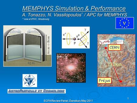1 MEMPHYS Simulation & Performance A. Tonazzo, N. Vassilopoulos * / APC for MEMPHYS ECFA Review Panel, Dansbury May 2011 * now at IPHC, Strasbourg.