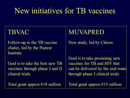New initiatives for TB vaccines TBVAC Follow-up to the TB vaccine cluster, led by the Pasteur Institute Goal is to take the best new TB vaccines through.
