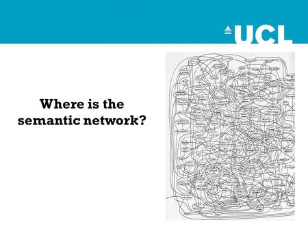 Where is the semantic network?. What is the semantic network?  Knowledge of objects, people, concepts and word meanings  Spreading-activation theory.
