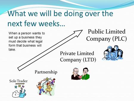 Sole Trader Partnership Private Limited Company (LTD) Public Limited Company (PLC) What we will be doing over the next few weeks… When a person wants to.
