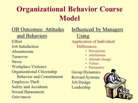 Organizational Behavior Course Model OB Outcomes: Attitudes and Behaviors Effort Job Satisfaction Absenteeism Turnover Stress Workplace Violence Organizational.