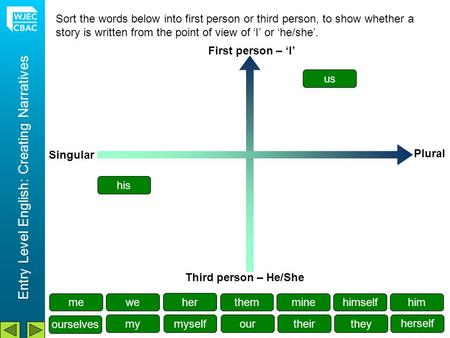 Sort the words below into first person or third person, to show whether a story is written from the point of view of 'I' or 'he/she'. First person – 'I'