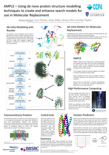 AMPLE – Using de novo protein structure modelling techniques to create and enhance search models for use in Molecular Replacement Figure taken from:
