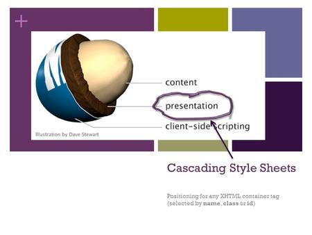 + Cascading Style Sheets Positioning for any XHTML container tag (selected by name, class or id)