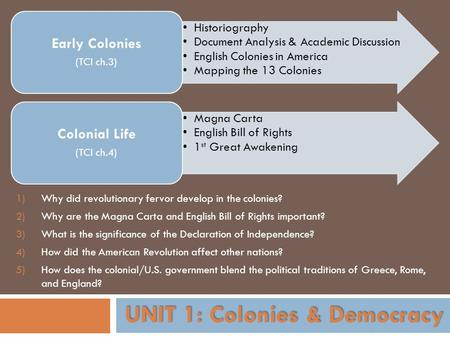 analysis of the colonization period of america Identify some of the major works and periods of american literature from pre-colonial america through the civil war define the distinctive characteristics of various genres (eg poetry, non-fiction essay, fiction, drama) from the pre-colonial period through the in the analysis and.
