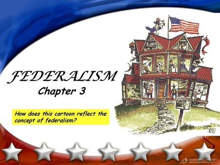 FEDERALISM Chapter 3 How does this cartoon reflect the concept of federalism?