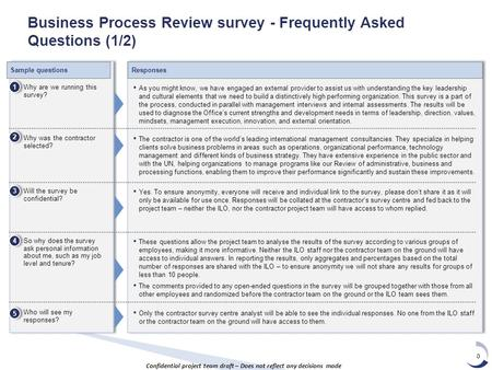 0 Confidential project team draft – Does not reflect any decisions made Business Process Review survey - Frequently Asked Questions (1/2) ▪ Yes. To ensure.