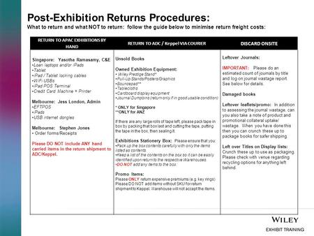 Post-Exhibition Returns Procedures: What to return and what NOT to return: follow the guide below to minimise return freight costs: RETURN TO APAC EXHIBITIONS.