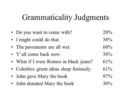 Grammaticality Judgments Do you want to come with?20% I might could do that.38% The pavements are all wet.60% Y'all come back now.38% What if I were Romeo.