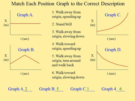Match Each Position Graph to the Correct Description X (m) t (sec) X (m) t (sec) X (m) t (sec) X (m) t (sec) 1. Walk away from origin, speeding up Graph.