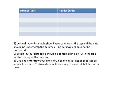 Header (unit) 1) Vertical. Your data table should have columns at the top and the data should be underneath the columns. The data table should not be horizontal.