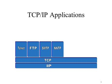 1 TCP/IP Applications. 2 NNTP: Network News Transport Protocol NNTP is a TCP/IP protocol based upon text strings sent bidirectionally over 7 bit ASCII.