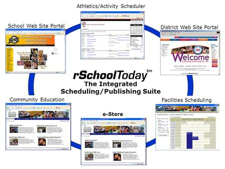 The Integrated Scheduling/Publishing Suite Athletics/Activity Scheduler Community Education School Web Site Portal District Web Site Portal Facilities.