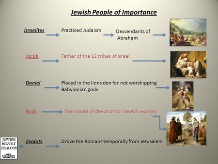 Jewish People of Importance IsraelitesPracticed Judaism Descendants of Abraham JacobFather of the 12 tribes of Israel DanielPlaced in the lions den for.