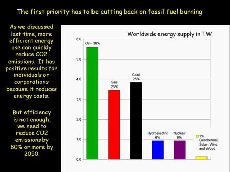 Worldwide energy supply in TW But efficiency is not enough, we need to reduce CO2 emissions by 80% or more by 2050. The first priority has to be cutting.