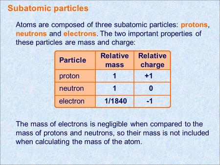 Particle electron neutron proton Relative charge Relative mass Subatomic particles Atoms are composed of three subatomic particles: protons, neutrons and.