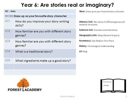 Year 6: Are stories real or imaginary? NC - links WOW : Dress up as your favourite story character LC1 How do you improve your story writing skills? LC2.
