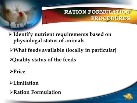 RATION FORMULATION PROCEDURES  Identify nutrient requirements based on physiologal status of animals  What feeds available (locally in particular) 