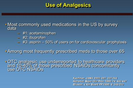 Use of Analgesics Most commonly used medications in the US by survey data –#1: acetaminophen –#2: ibuprofen –#3: aspirin – 50% of users on for cardiovascular.