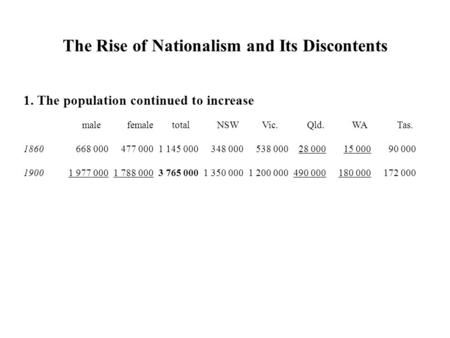The Rise of Nationalism and Its Discontents 1. The population continued to increase malefemaletotalNSWVic.Qld.WATas. 1860 668 000 477 0001 145 000 348.