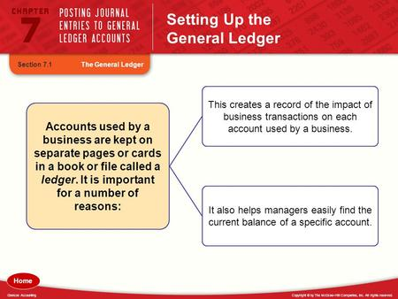 Copyright © by The McGraw-Hill Companies, Inc. All rights reserved.Glencoe Accounting Setting Up the General Ledger The General LedgerSection 7.1 Accounts.