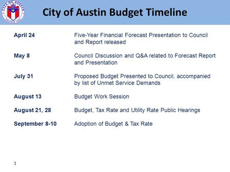 Forecast Agenda – April 18 City of Austin Budget Timeline April 24Five-Year Financial Forecast Presentation to Council and Report released May 8Council.