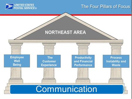 Northeast Area Effective Communications Communication.