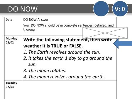 DO NOW V: 0 Date DO NOW Answer Your DO NOW should be in complete sentences, detailed, and thorough. Monday 02/02 Write the following statement, then write.