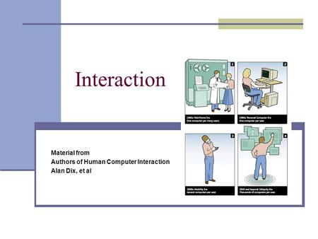 Interaction Material from Authors of Human Computer Interaction Alan Dix, et al.