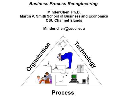 Business Process Reengineering Minder Chen, Ph.D. Martin V. Smith School of Business and Economics CSU Channel Islands Organization.