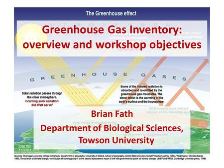 Greenhouse Gas Inventory: overview and workshop objectives Brian Fath Department of Biological Sciences, Towson University.
