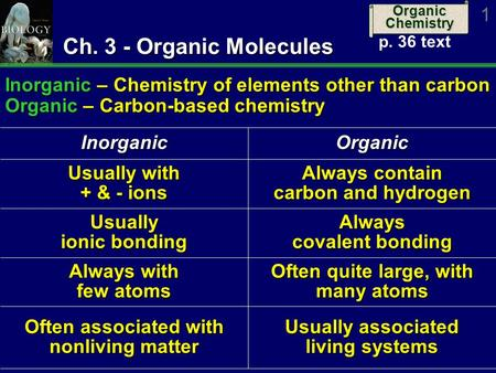 Organic Chemistry 1 Ch. 3 - Organic Molecules Inorganic – Chemistry of elements other than carbon Organic – Carbon-based chemistry Usually associated living.