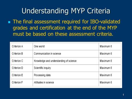 1 Understanding MYP Criteria The final assessment required for IBO-validated grades and certification at the end of the MYP must be based on these assessment.