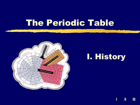 IIIIII The Periodic Table I. History. A. Mendeleev zDmitri Mendeleev (1869, Russian) 1.Organized elements by increasing atomic mass. 2.Elements with similar.