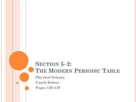 S ECTION 5–2: T HE M ODERN P ERIODIC T ABLE Physical Science Coach Kelsoe Pages 130–138.