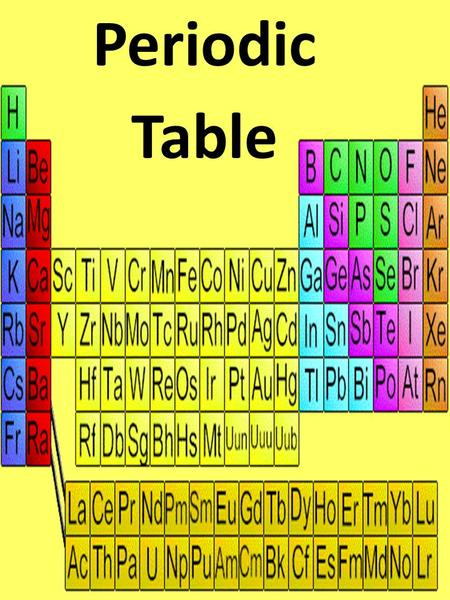 Periodic Table. Why is the periodic table so important? Why is the periodic table shaped the way it is? Why do elements combine? Why do they react? What.