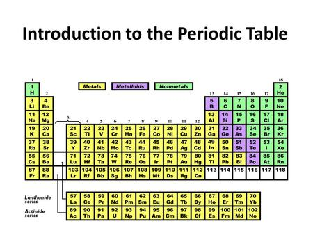 Introduction to the Periodic Table. Dmitri Mendeleev The elements were first arranged in the periodic table in 1869 by Dmitri Mendeleev. By arranging.