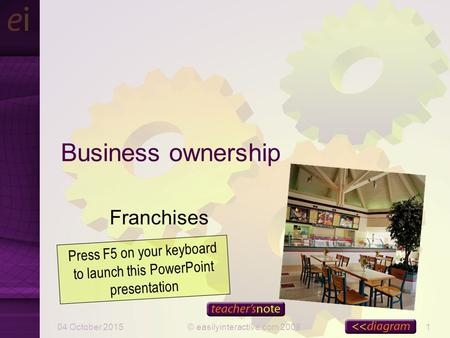 04 October 2015© easilyinteractive.com 20081 Business ownership Franchises Press F5 on your keyboard to launch this PowerPoint presentation.