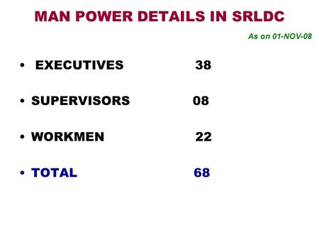 MAN POWER DETAILS IN SRLDC EXECUTIVES 38 SUPERVISORS 08 WORKMEN 22 TOTAL 68 As on 01-NOV-08.