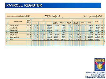 © South-Western Educational Publishing PAYROLL REGISTER Lesson 14-1, page 332.