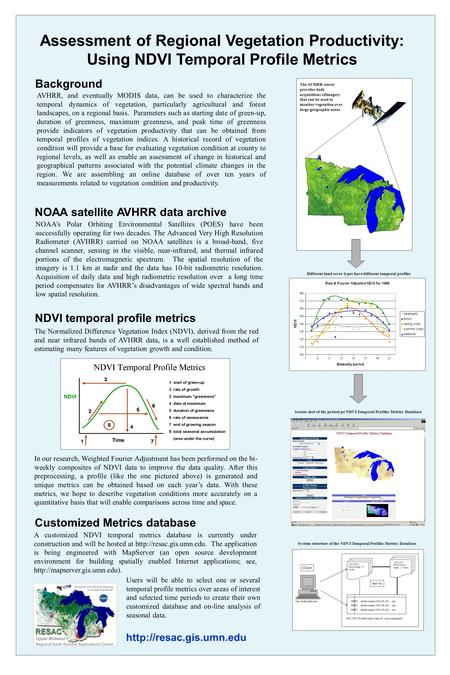 Assessment of Regional Vegetation Productivity: Using NDVI Temporal Profile Metrics Background NOAA satellite AVHRR data archive NDVI temporal profile.