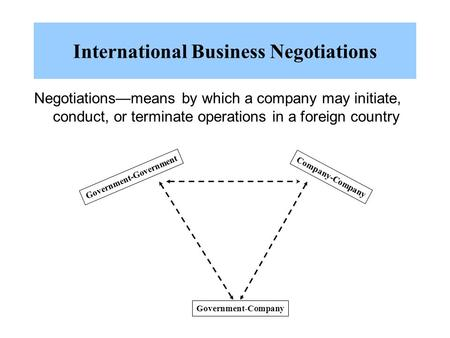 Negotiations—means by which a company may initiate, conduct, or terminate operations in a foreign country Government-Company Company-Company Government-Government.