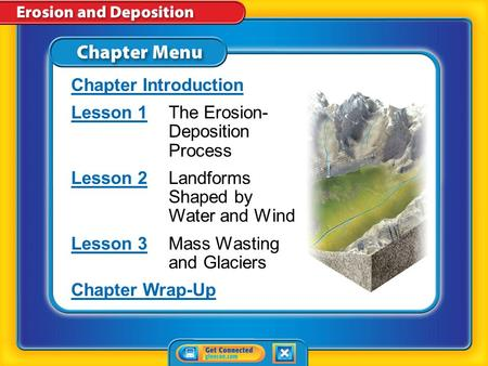 Chapter Menu Chapter Introduction Lesson 1Lesson 1The Erosion- Deposition Process Lesson 2Lesson 2Landforms Shaped by Water and Wind Lesson 3Lesson 3Mass.