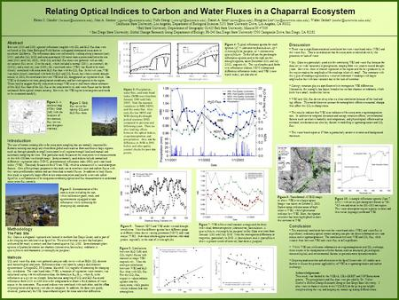 Relating Optical Indices to Carbon and Water Fluxes in a Chaparral Ecosystem Helen C. Claudio 1 John A. Gamon 1