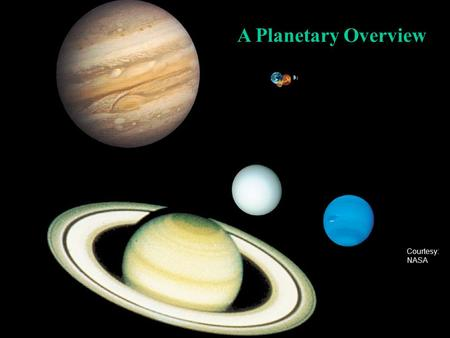 A Planetary Overview Courtesy: NASA. 2© Sierra College Astronomy Department A Planetary Overview Solar System Roll Call The Sun the is largest and brightest.