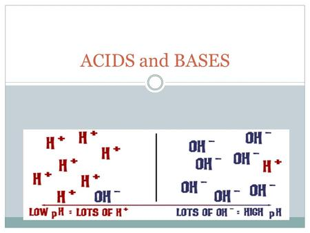 ACIDS and BASES. Properties of Acids Properties of Bases.
